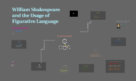 Copy of William Shakespeare and the usage of Figurative Language