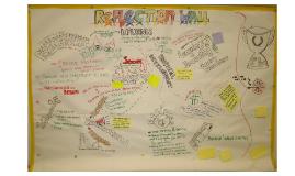 ILRI APM 2013 - RSS feedback