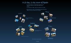 a tour around Spain