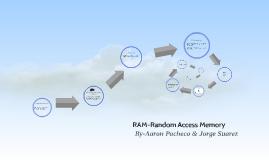 RAM-Random Access Memory