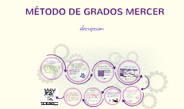 Copy of MÉTODO DE GRADOS MERCER
