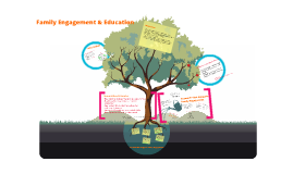 Copy of Family Engagement
