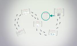 Modelo de bases de datos