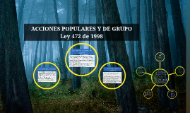 Copy of ACCIONES POPULARES Y DE GRUPO