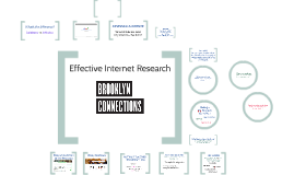 Copy of NEW 2-part Internet Research