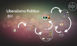 Copy of Politica Liberal