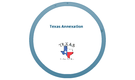 Texas Annexation