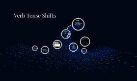 Monday Verb Tense Shifts