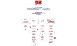 Copy of Teacher Presentation of Learning