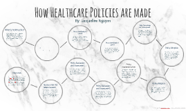 How Healthcare Policies Are Made