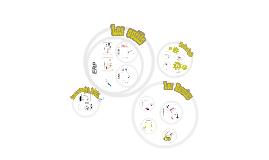 Communication interne - outils collaboratifs