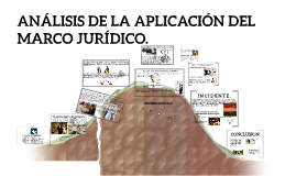 ANALISIS DE LA APLICACION DEL MARCO JURIDICO.