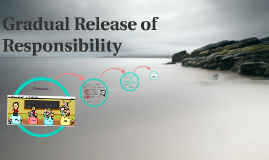 Copy of Gradual Release of Responsibility