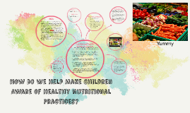 How Do We Help Make Children Aware of Healthy Nutritional Pr
