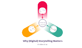 Why [Digital] Storytelling Matters