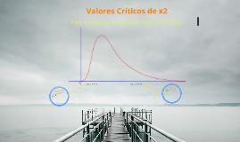 Valores Críticos x2_IC Varianza