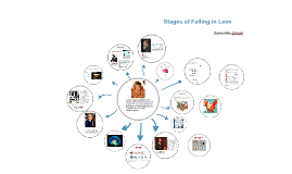 Stages of Falling in Love