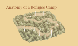 Anatomy of a Refugee Camp
