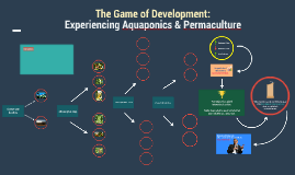 Copy of Aquaponics and Permaculture: The Game