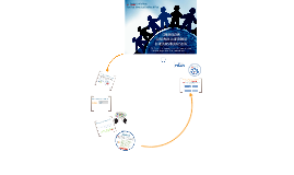 Comunicación: Clave para la Gestión de la Responsabilidad Social