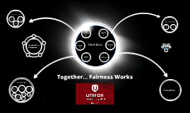 Copy of Together Fairness Works