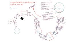 Copy of Comportamiento Organizacional - Robbins Capitulo 6 - Andres Restrepo
