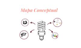 Copy of Mapa conceptual Psicología Social Contemporánea