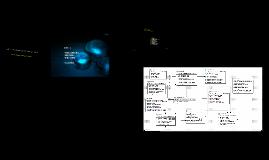 Proyecto ADSI fase 3