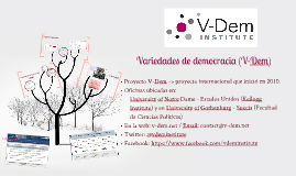Variedades de democracia (V-Dem)