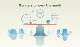 Manners all over the world