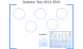 Copy of Science Test 2013-2015