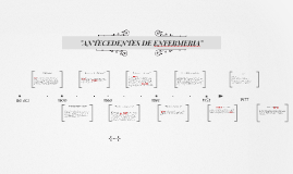 "Copy of ""Antecedentes de Enfermeria"""