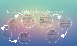 Copy of Left and Right Realism