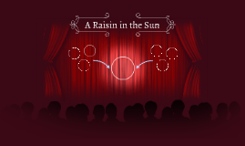 a raisin in the sun compared A raisin in the sun asks us to reflect on the history of integration in our country, the progress of our communities, and the american dream.
