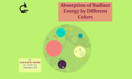 Copy of Absorption of Radiant Energy by Different Colors