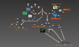 Protists Concept Map 21