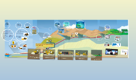 conociendo el proyecto gasoducto sur peruano
