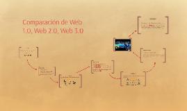 Comparación de Web 1.0, Web 2.0, Web 3.0