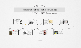 History of Voting Rights in Canada