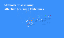 Copy of Methods of Assessing Affective Learning Outcomes