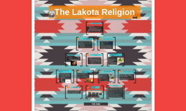 Lakota Religion