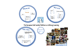 Copy of The European Civil Society Platform on Lifelong Learning (EUCIS-LLL)