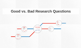 Copy of Good vs. Bad Research Questions