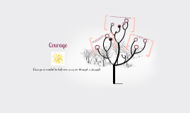Courage through the years. By Olivia Nikkanen
