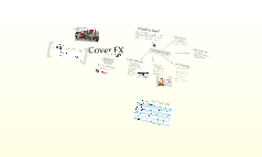 Cover FX Presentation