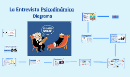 Copy of La Entrevista Psicodinámica