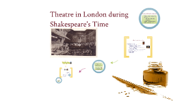 Theatre in London during Shakespeare's time