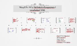 M04:UF1-NF3: Definició d'esquemes i vocabulari XML