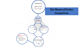 The Theory of Perfect Competition