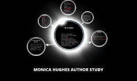 MONICA HUGHES AUTHOR STUDY